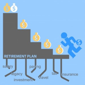 How Much Should I Put in My 401k to Have the Best Retirement?